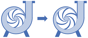 Pump Affinity Laws