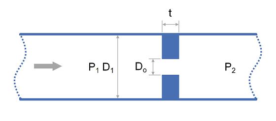Orifice Plate Dimensions