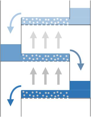 Distillation Tray Efficiency